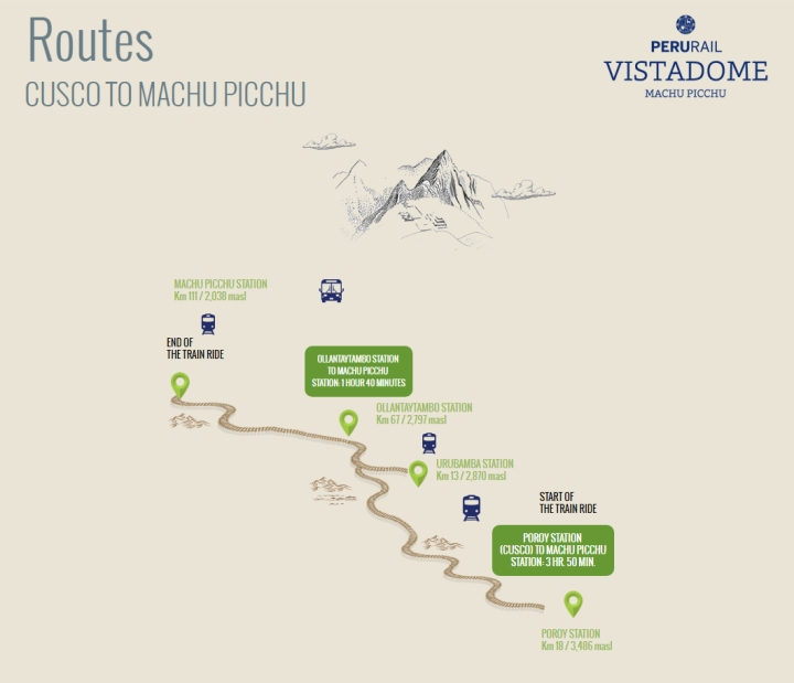 route-vistadome1
